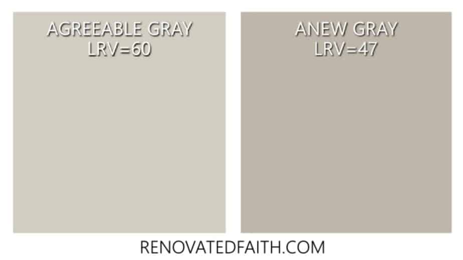 anew gray vs agreeable gray